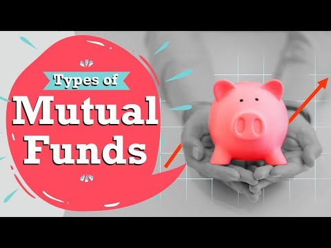 types-of-mutual-funds-in-hindi-|-mutual-funds-types-to-invest