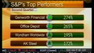 S&P's Best Quarter Since '98 - Bloomberg