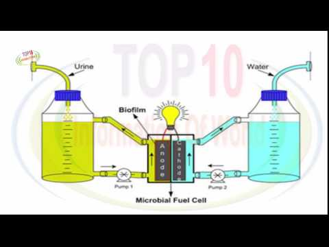 Top 10 Promising Advanced Concepts in Renewable Energy