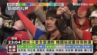韓流終結!韓國瑜承認敗選:週一回去上班