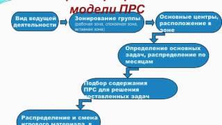 Презентация предметной среды(, 2013-09-06T08:26:00.000Z)