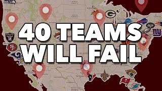 WHY a 40 team NFL will NEVER HAPPEN
