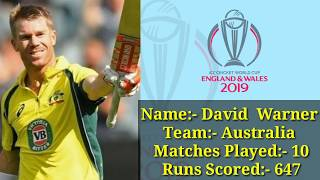 Top 10 Leading Run Scorers in ICC Cricket world cup 2019