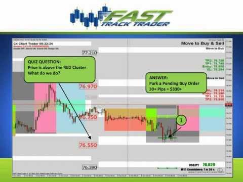 Fast Track Trader Webinar