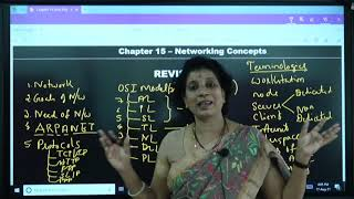 II PUC | Computer Science | Computer networks-4