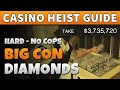 GTA Online Casino Heist BIG CON DIAMONDS $3.700.000 with 4 Players | HARD with GRUPPE 6 (Easy Guide)