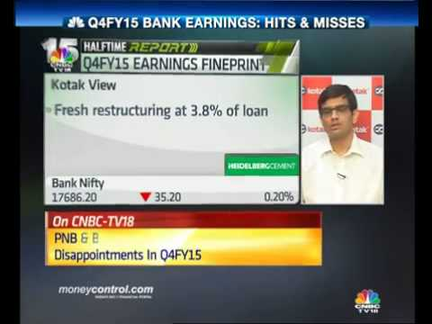 Here are four private sector banks Kotak is bullish on