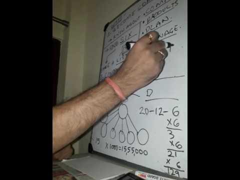 How to get started in Vestige / MLM (success plan) वेस्टीज में सफल कैसे हों- हिंदी call : 9303332765