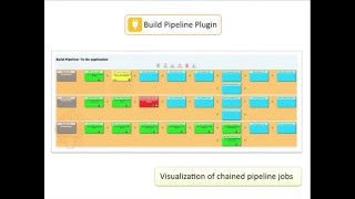 Building a Continuous Delivery Pipeline with Gradle and Jenkins