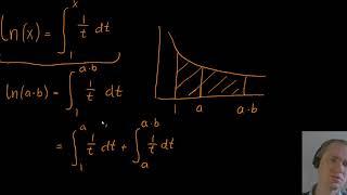 Logaritme produkt regel