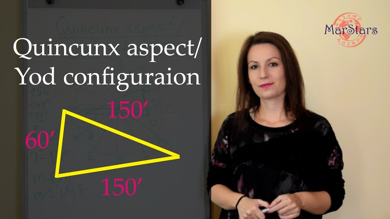 Quincunx Aspect and Yod Configuration in the Horoscope - Astrology Tutorial