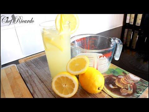 One of the best lemonade drink from CHEF RICARDO !!Perfect Lemonade Recipe | Simply Recipes