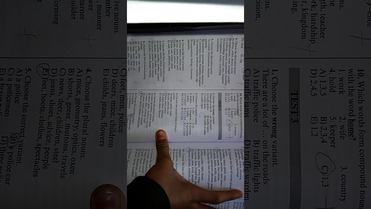 Gulnare Umudova- synonyms(sinonimler)