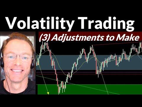 Day Trading Volatility, 3 Important Adjustments