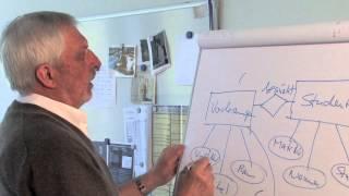 Fachbereich Elektrotechnik/Informatik - FG Praktische Informatik/Datenbanken (Prof. Wegner)