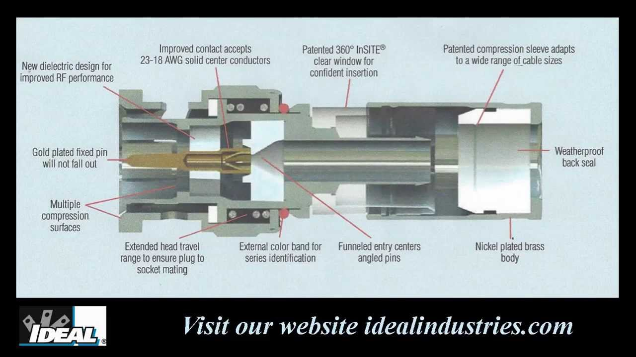 Insite Bnc Compression Connector Youtube