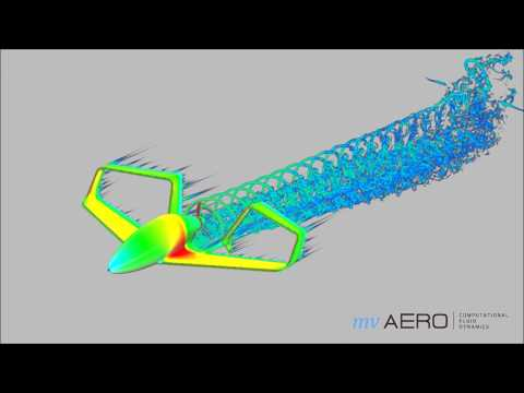 Synergy Power-On CFD study