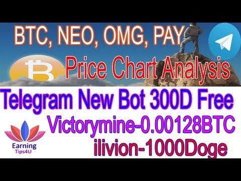 New Telegram Bot Bonus (Payment Received Update) & BTC Price Up Down? Chart Analysis In Hindi