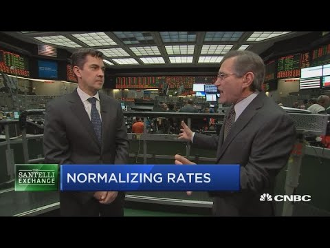 Santelli Exchange: Capital spending vulnerable
