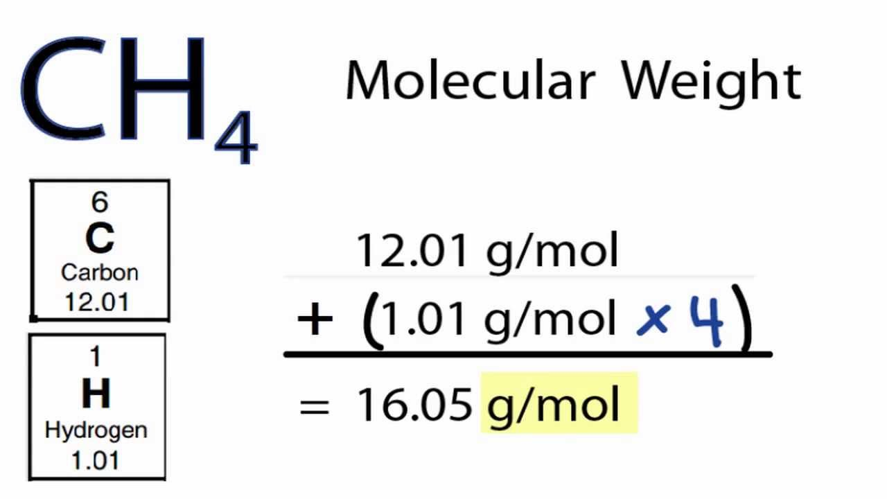 Ch4 molecular weight how to find the molar mass of ch4 youtube urtaz Image collections