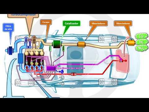 INTRODUCCIÓN A LA TECNOLOGÍA DEL AUTOMÓVIL - Módulo 7 (8/14)