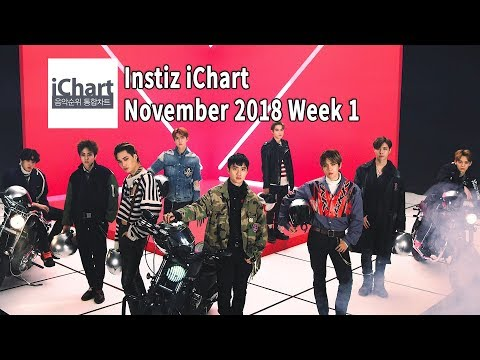 Top 20 Instiz iChart Sales Chart - November 2018 Week 1 Mp3