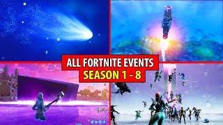 Gambar cover All Fortnite Events So Far..! (Season 1 - Season 8) Comet Event to Nexus Event