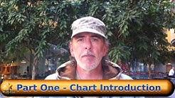 Cannabinoid Temperature Charts - Part 1 of 4