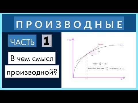 Математический анализ — Википедия