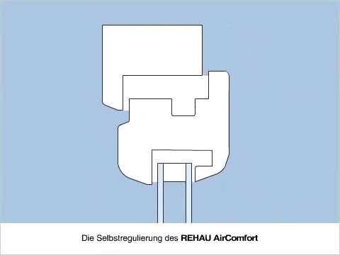 REHAU AirComfort