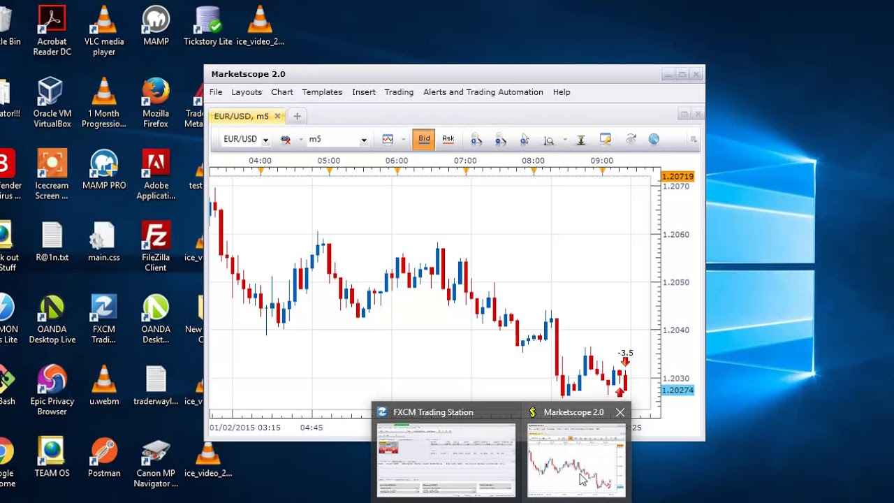 Forex simulator backtesting
