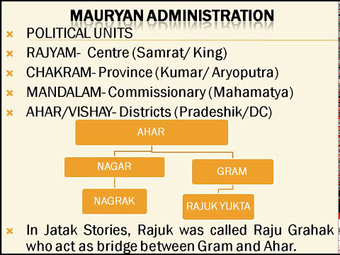 MAURYAN ADMINISTRATION | MAURYAN EMPIRE | ANCIENT HISTORY OF INDIA | UPSC | ssc cgl | pcs | PSC |