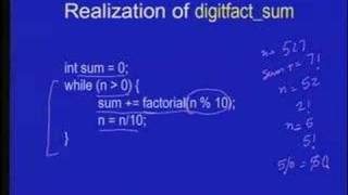 Lec 14 - Introduction To Problem Solving and Programming