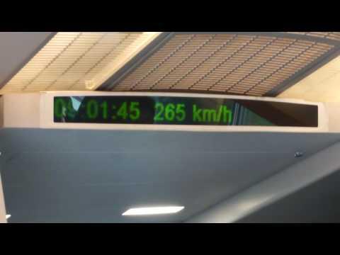 Bullet train Shanghai