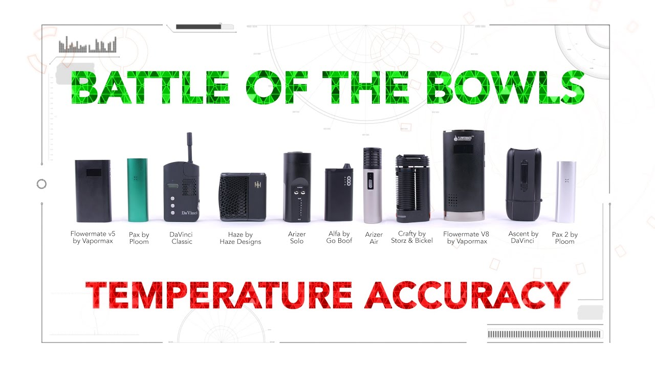 Youtube premium also battle of the bowls vaporizer temperature accuracy rh