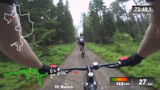 Valmetrundan 45km 2014 MTB XC Race - Full Video - Karlstad 25/5 2014