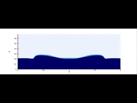 Simulation of a droplet falling into a liquid reservoir