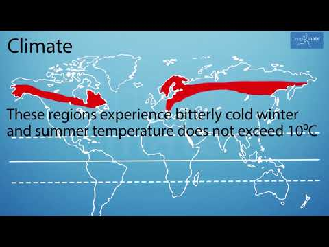 World Climatic Zones Part-2