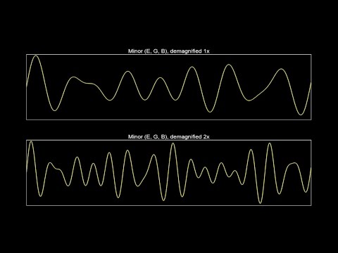 The sound wave of musical chords [Part 2].