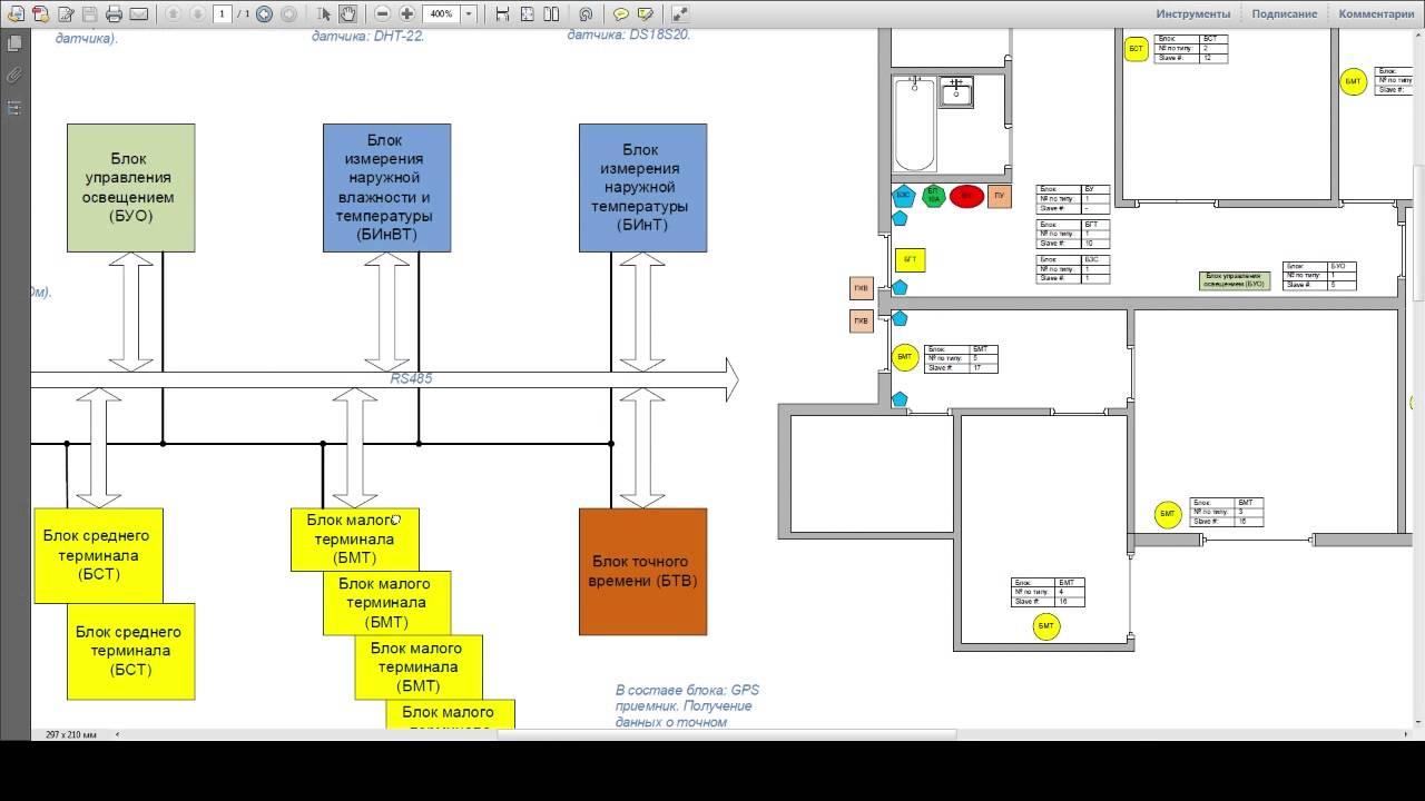 структурная схема отопления для умного дома