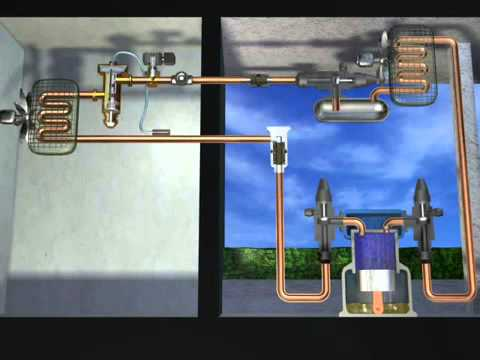 This video is an animation of how the refrigeration cycle works, with each components function.avi