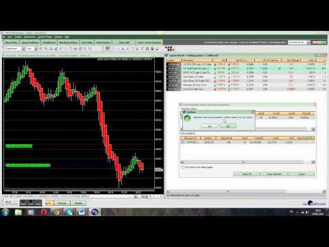 Live Scalping, three trades in the Dow Jones, 7. may 2014