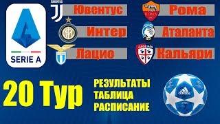 футбол.Чемпионат Италии 2019/2020 Серия-А 20 тур Результаты Таблица Расписание 21 тура