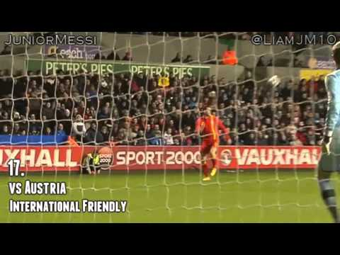 Gareth Bale -  All 31 Goals for Tottenham Hotspur and Wales 2012-13 HD