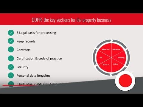 Webinar: Understanding GDPR for property professionals
