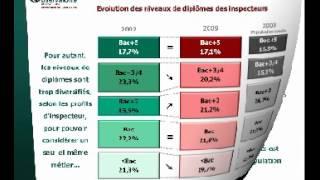 Observatoire de l Evolution des Metiers de l Assurance