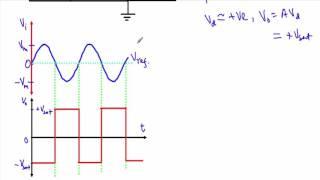 Inverting zero crossing detector using Op-Amp