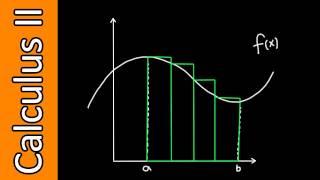 Estimating the area under a curve