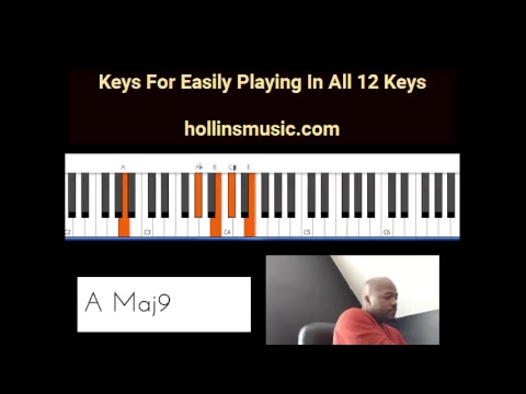 Keys For Easily Playing In All 12 Keys  Link in description