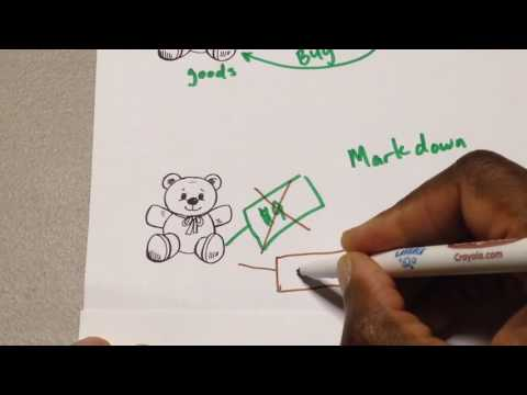 Math with Mr. Antoine- Markup and Markdown Part 1